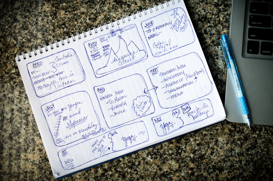 A sketch of our penciled in itinerary for the next eight months of world traveling.